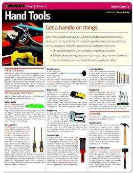 Hand Tools (Quamut)