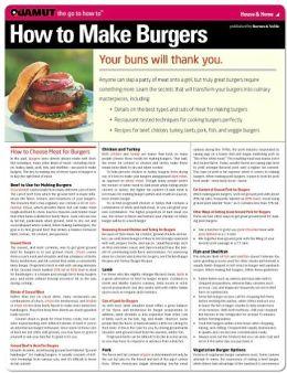 How to Make Burgers (Quamut)