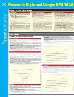Research Style & Usage: APA/MLA SparkCharts
