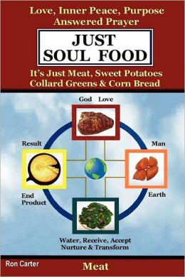 Just Soul Food - Meat / Love, Inner Peace, Purpose, Answered Prayer. It's Just Meat, Sweet Potatoes, Collard Greens & Corn Bread