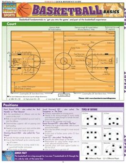 Basketball Basics