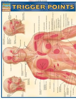 Trigger Points