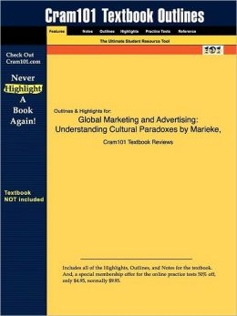 Outlines & Highlights For Global Marketing And Advertising