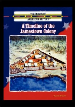 A Timeline Of The Jamestown Colony