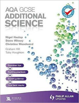 AQA GCSE Additional Science