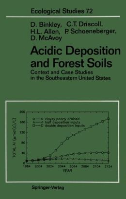 Acidic Deposition and Forest Soils: Context and Case Studies of the Southeastern United States