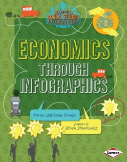 Economics Through Infographics