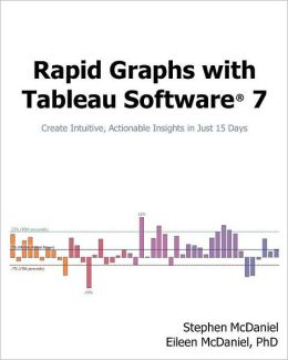 Rapid Graphs with Tableau Software 7: Create Intuitive, Actionable Insights in Just 15 Days