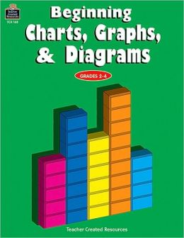 Beginning Charts Graphs & Diagrams