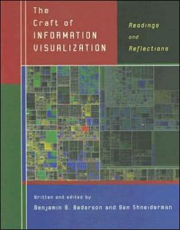 The Craft of Information Visualization: Readings and Reflections