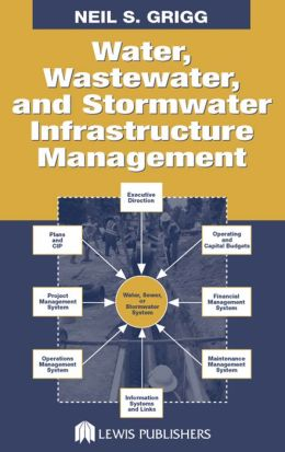 Water,Wastewater,and Stormwater Infrastructure Management