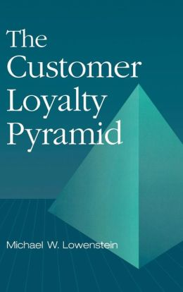 Customer Loyalty Pyramid