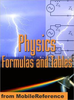 Physics Formulas and Tables : Classical Mechanics, Heat, Gas, Thermodynamics, Electromagnetism, Optics, Atomic Physics, Physical Constants, Symbols & more.