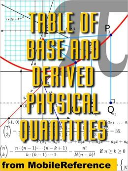 Table of Base and Derived Physical Quantities