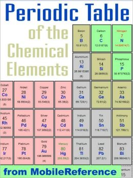 FREE Periodic Table of the Chemical Elements (Mendeleev's Table)
