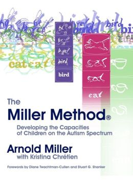 The Miller Method (R)