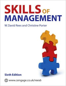 Skills of Management