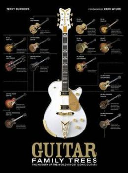 Guitar Family Trees: History of the World's Most Iconic Guitars