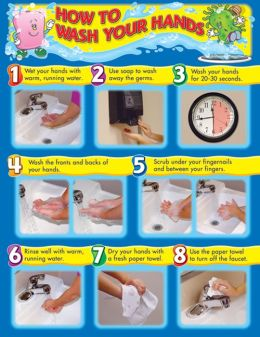 How To Wash Your Hands - Laminated