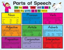 Parts Of Speech - Laminated