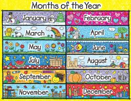 Months Of The Year - Laminated