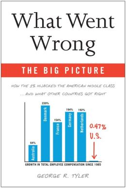 What Went Wrong: The Big Picture: How the 1% Hijacked the American Middle Class . . . and What Other Countries Got Right