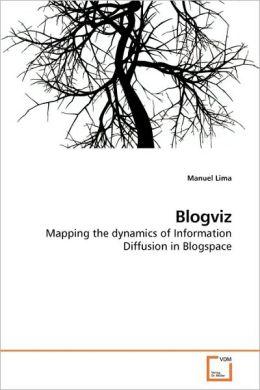 Blogviz