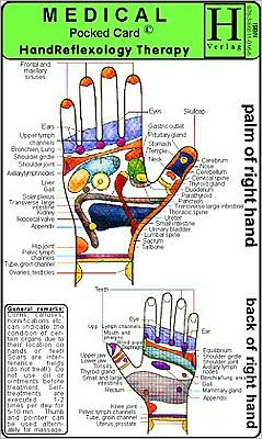 Hand Reflexology Therapy